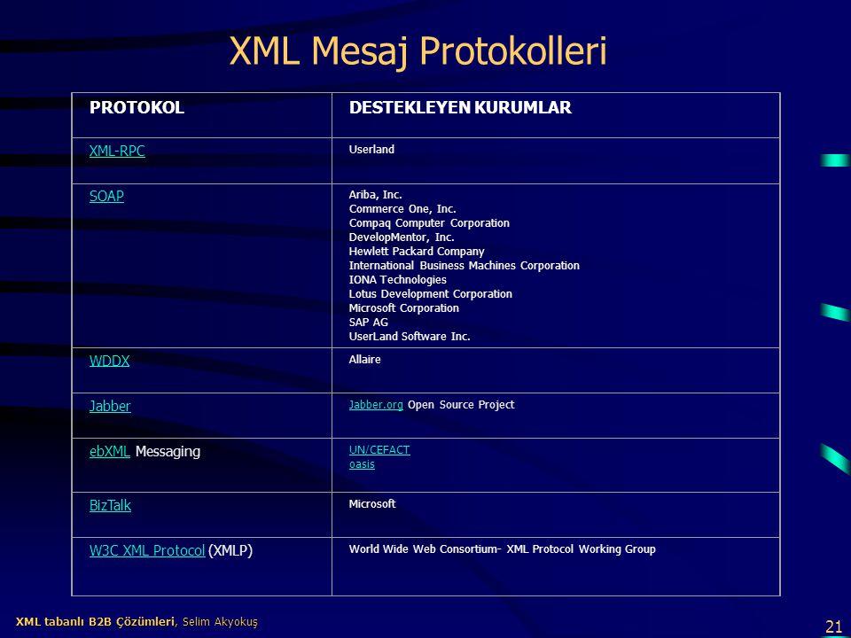XML Mesaj Protokolleri