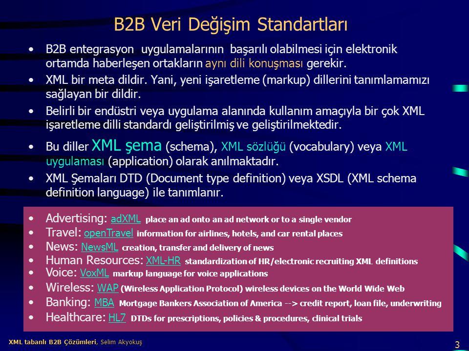B2B Veri Değişim Standartları