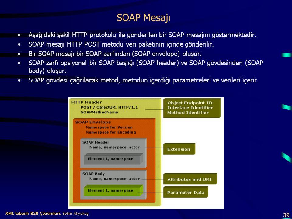 SOAP Mesajı Aşağıdaki şekil HTTP protokolü ile gönderilen bir SOAP mesajını göstermektedir.