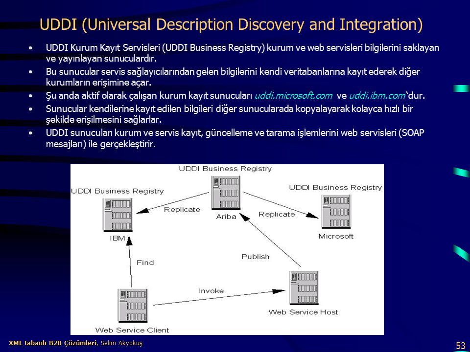 UDDI (Universal Description Discovery and Integration)