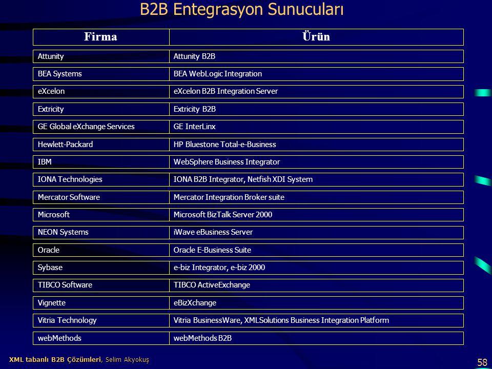 B2B Entegrasyon Sunucuları