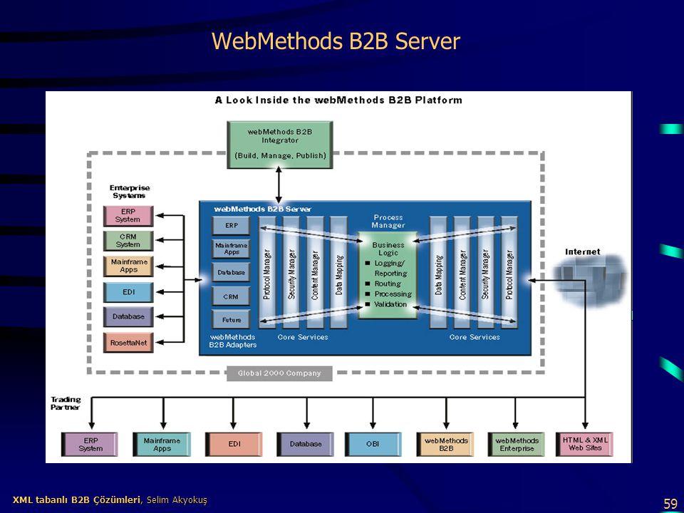 WebMethods B2B Server XML tabanlı B2B Çözümleri, Selim Akyokuş