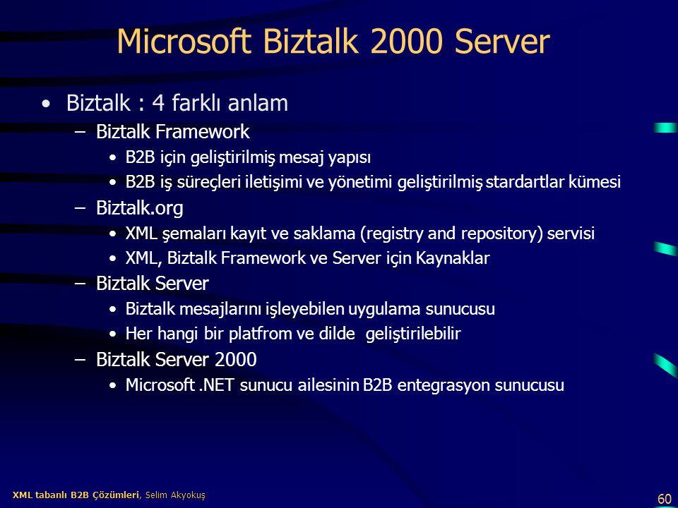 Microsoft Biztalk 2000 Server
