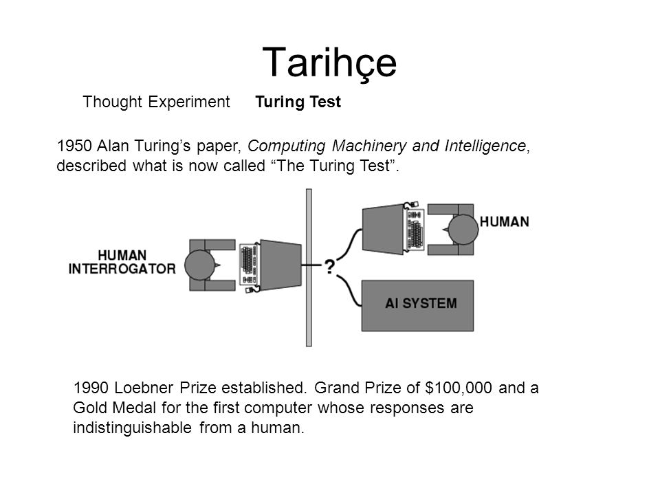 Tarihçe Thought Experiment Turing Test