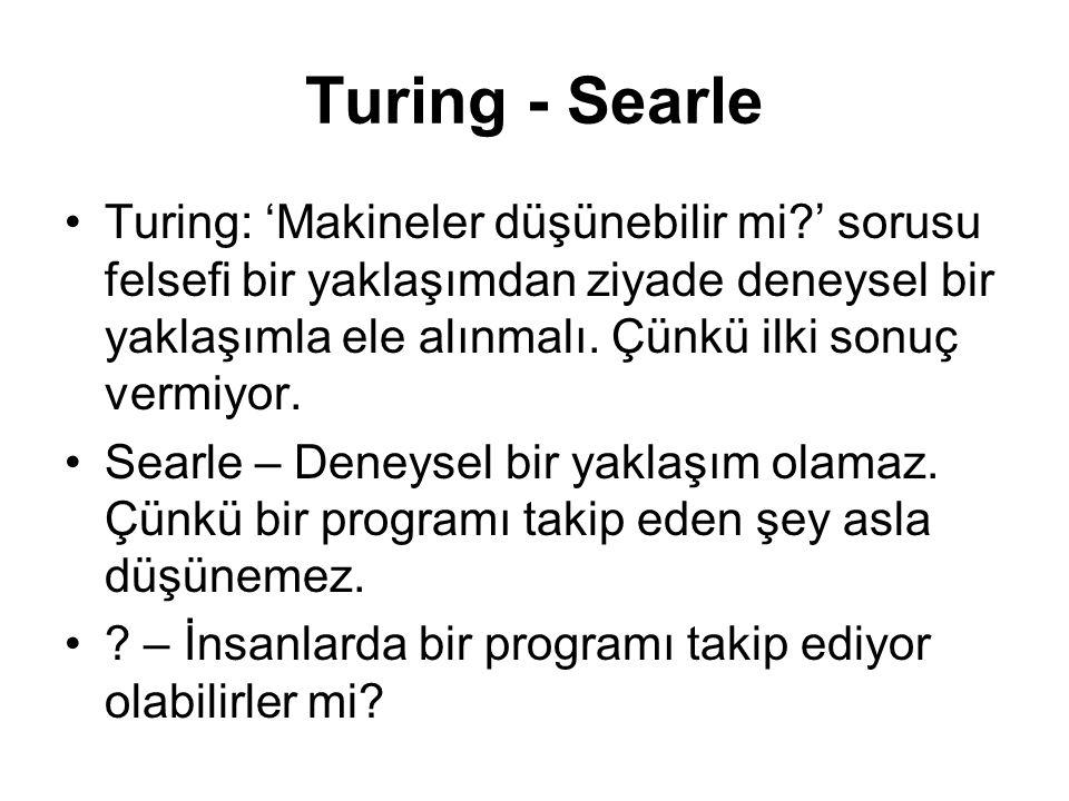 Turing - Searle
