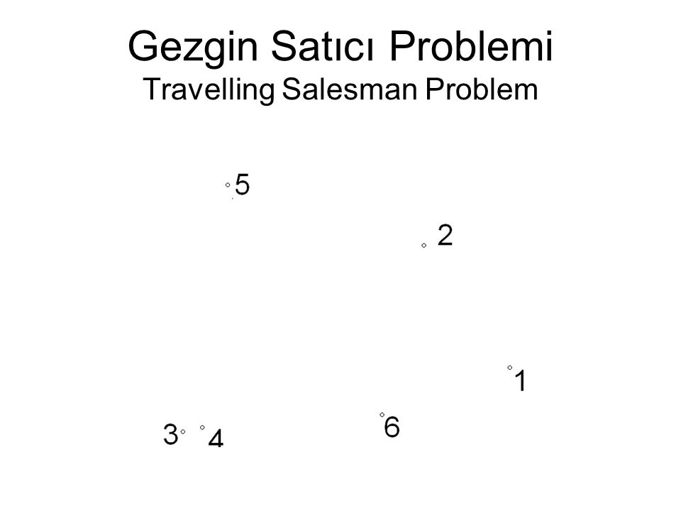 Gezgin Satıcı Problemi Travelling Salesman Problem