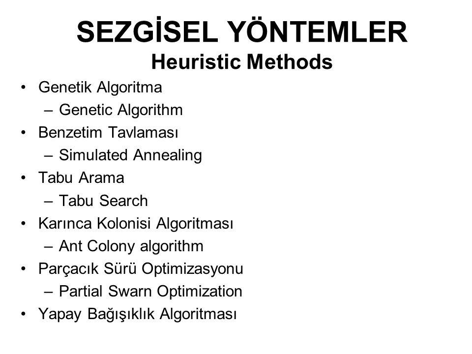SEZGİSEL YÖNTEMLER Heuristic Methods