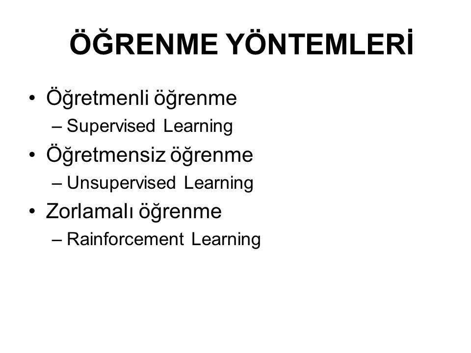 ÖĞRENME YÖNTEMLERİ Öğretmenli öğrenme Öğretmensiz öğrenme