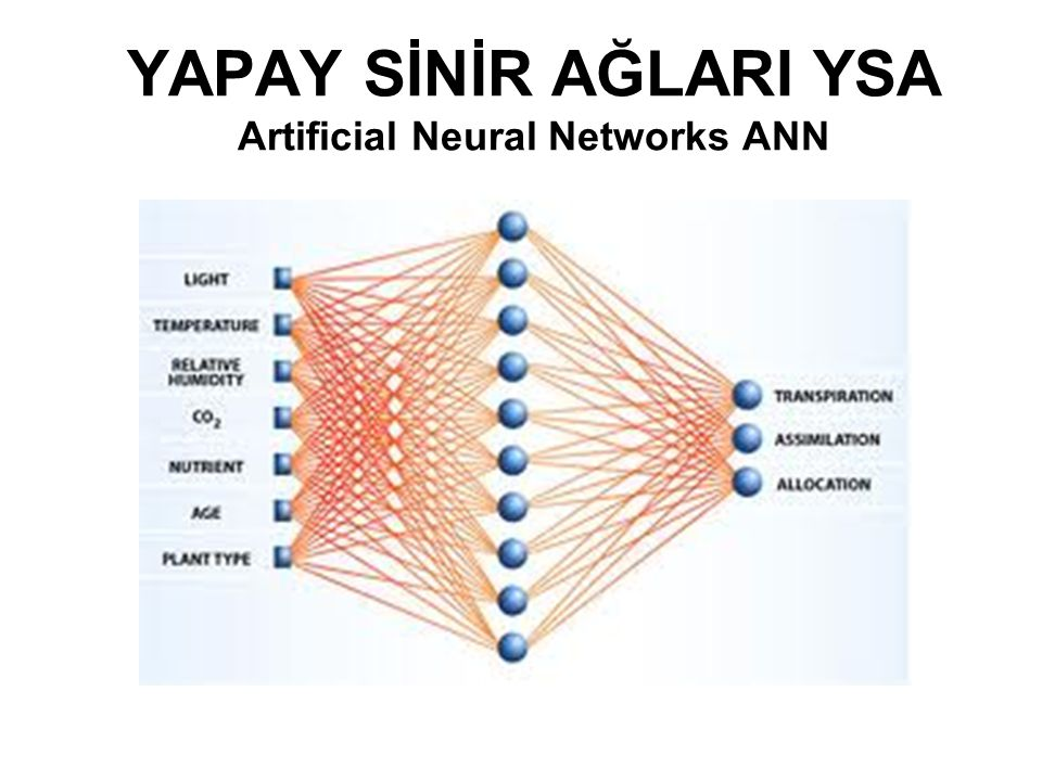 YAPAY SİNİR AĞLARI YSA Artificial Neural Networks ANN