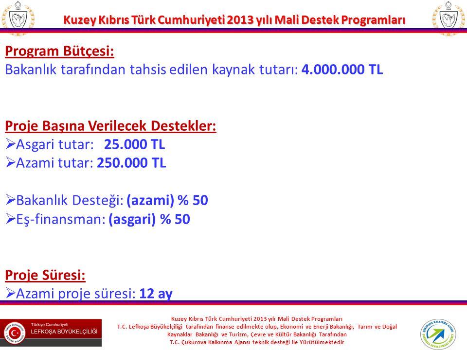 Program Bütçesi: Bakanlık tarafından tahsis edilen kaynak tutarı: 4.000.000 TL. Proje Başına Verilecek Destekler: