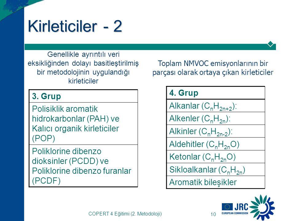 COPERT 4 Eğitimi (2. Metodoloji)