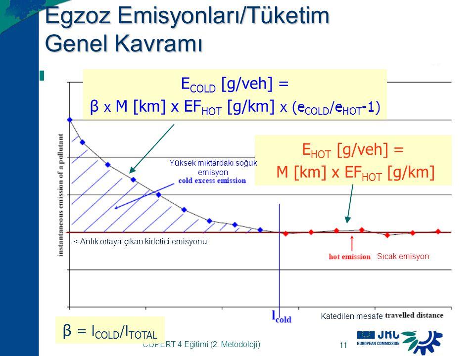 Egzoz Emisyonları/Tüketim Genel Kavramı