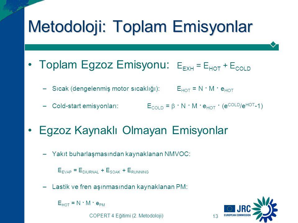 Metodoloji: Toplam Emisyonlar