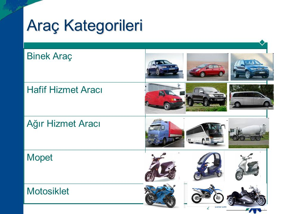 Araç Kategorileri Binek Araç Hafif Hizmet Aracı Ağır Hizmet Aracı