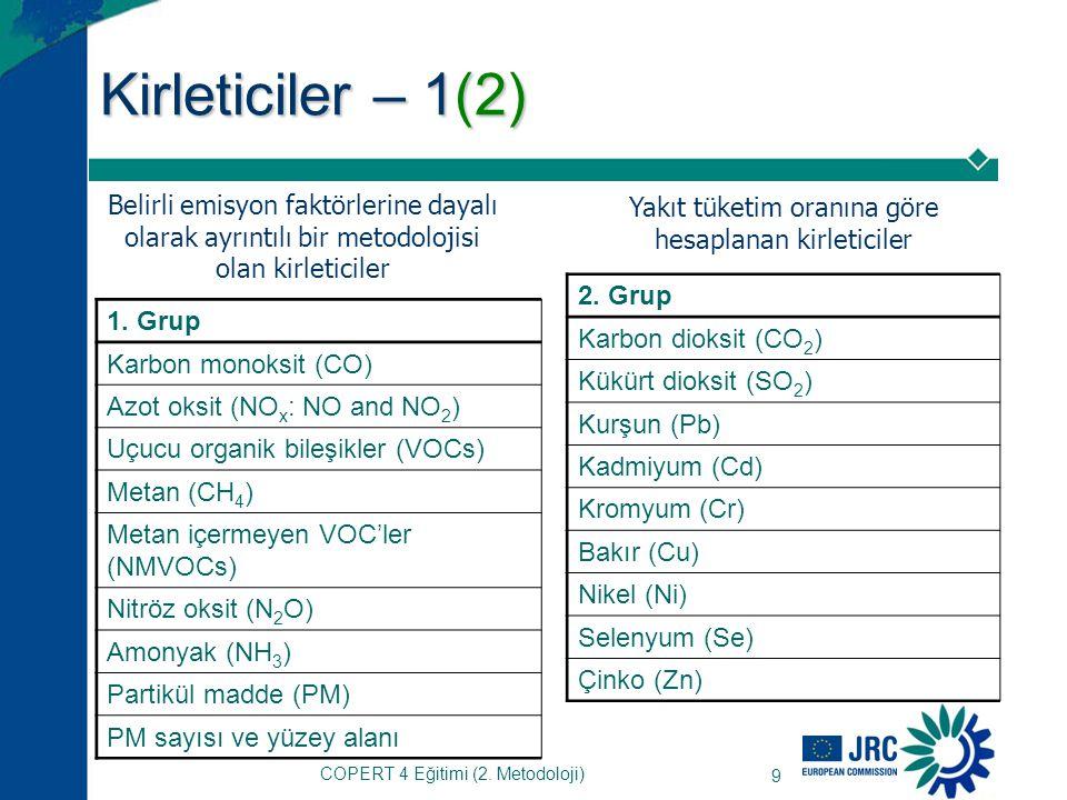 Kirleticiler – 1(2) 2. Grup 1. Grup Karbon dioksit (CO2)