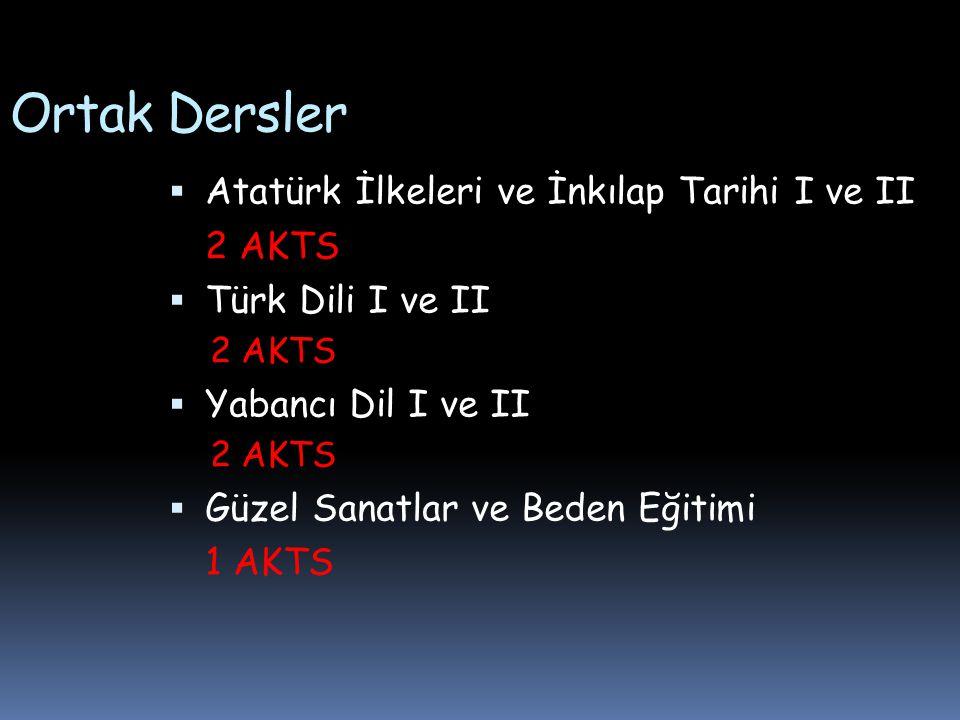 Ortak Dersler Atatürk İlkeleri ve İnkılap Tarihi I ve II 2 AKTS