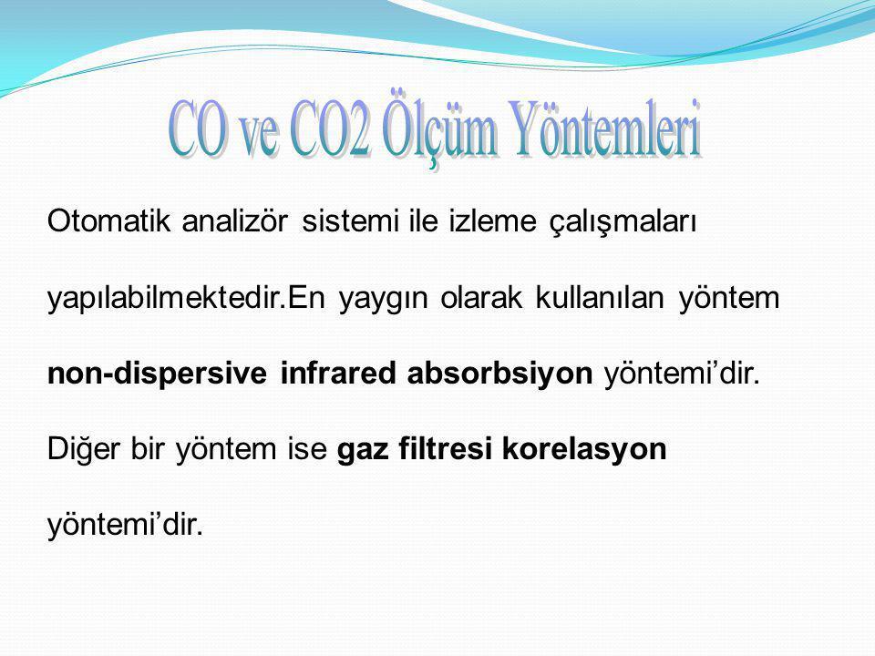 CO ve CO2 Ölçüm Yöntemleri