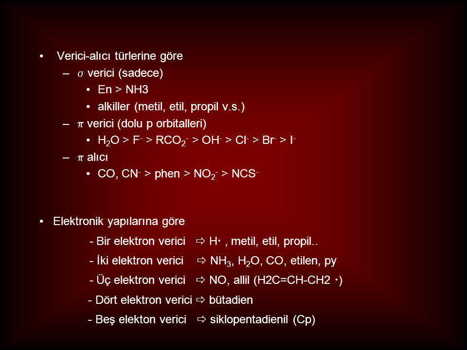 Verici-alıcı türlerine göre  verici (sadece) En > NH3