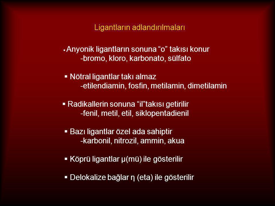 Ligantların adlandırılmaları