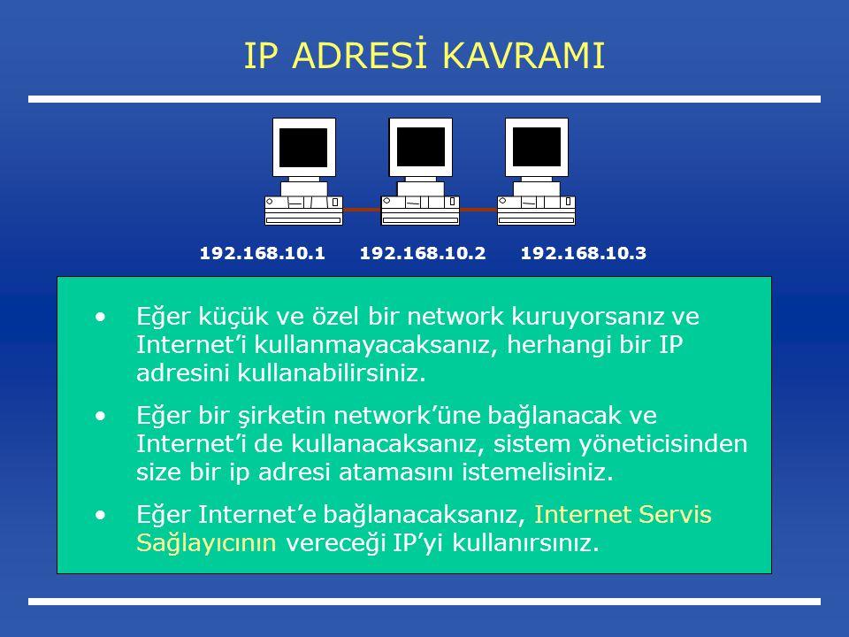 IP ADRESİ KAVRAMI 192.168.10.1. 192.168.10.2. 192.168.10.3.
