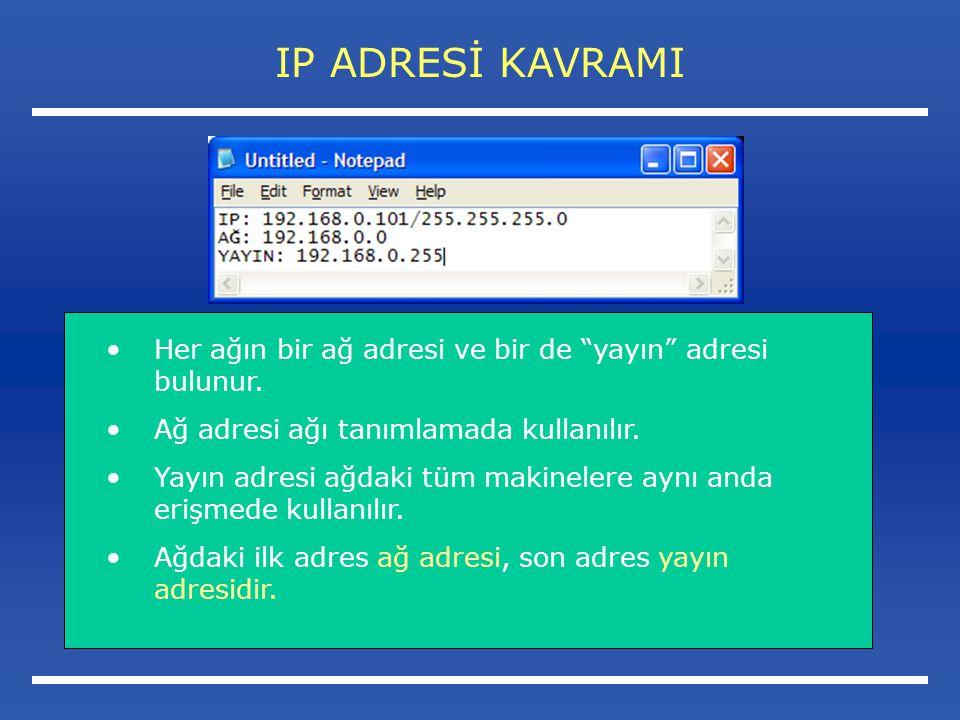 IP ADRESİ KAVRAMI Her ağın bir ağ adresi ve bir de yayın adresi bulunur. Ağ adresi ağı tanımlamada kullanılır.