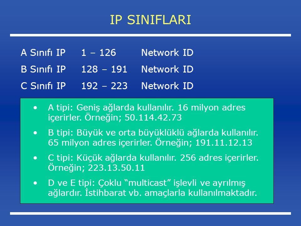 IP SINIFLARI A Sınıfı IP 1 – 126 Network ID