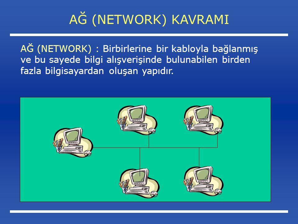 AĞ (NETWORK) KAVRAMI