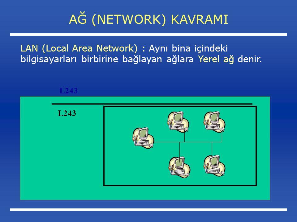 AĞ (NETWORK) KAVRAMI LAN (Local Area Network) : Aynı bina içindeki bilgisayarları birbirine bağlayan ağlara Yerel ağ denir.