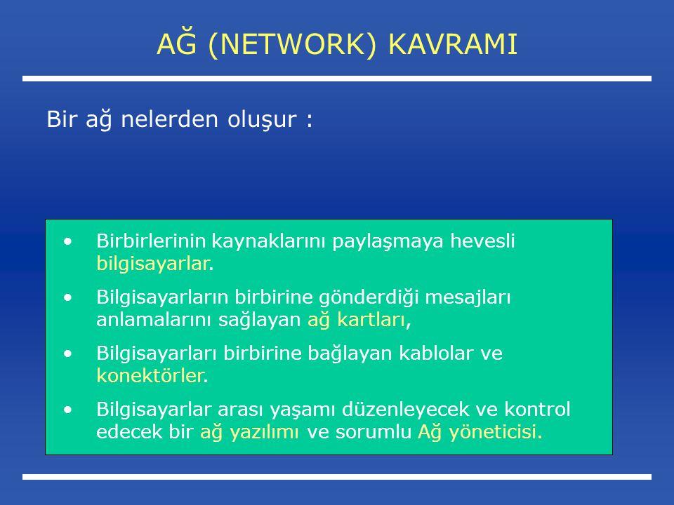 AĞ (NETWORK) KAVRAMI Bir ağ nelerden oluşur :