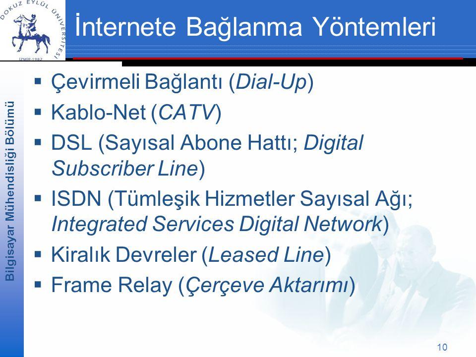 İnternete Bağlanma Yöntemleri
