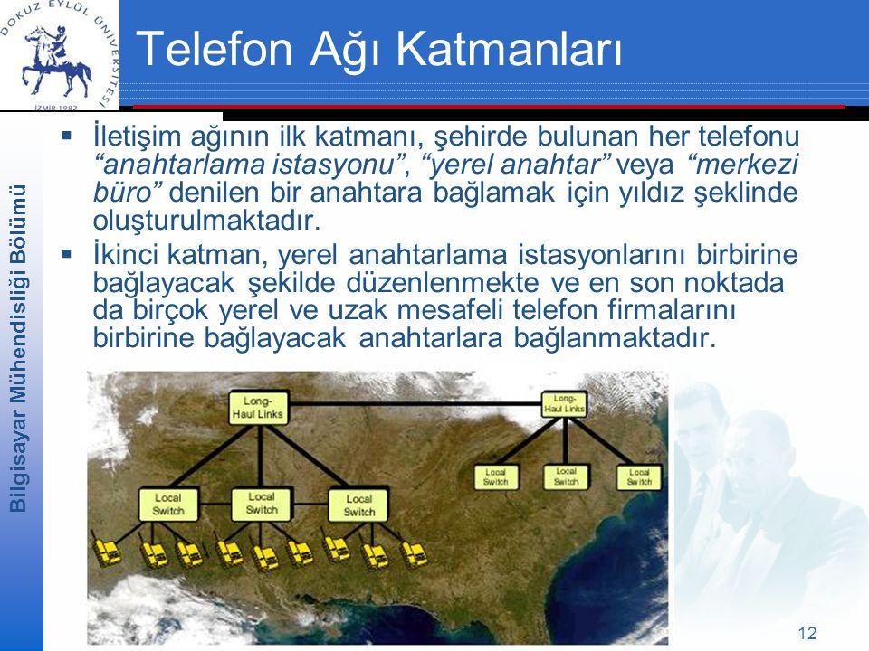 Telefon Ağı Katmanları
