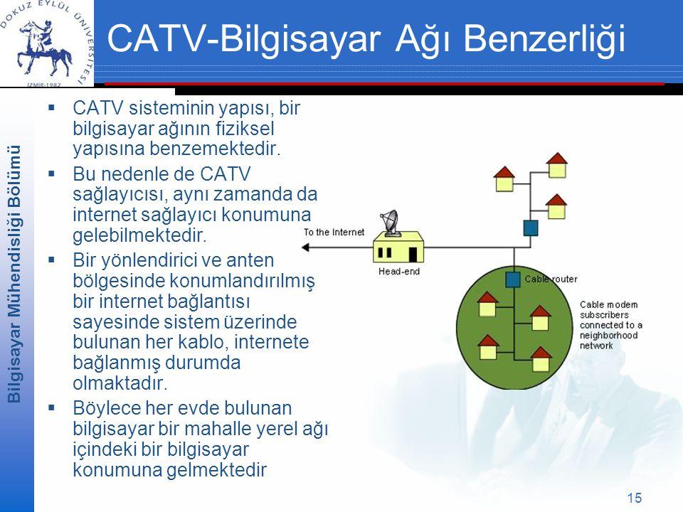 CATV-Bilgisayar Ağı Benzerliği
