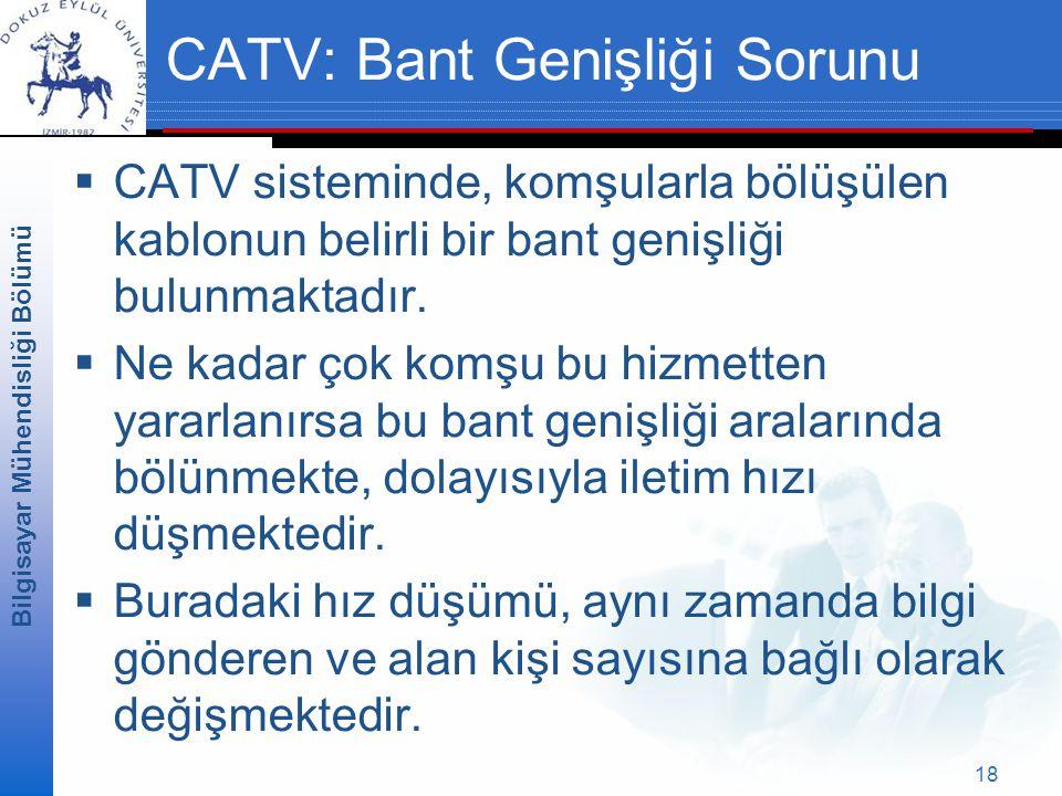 CATV: Bant Genişliği Sorunu