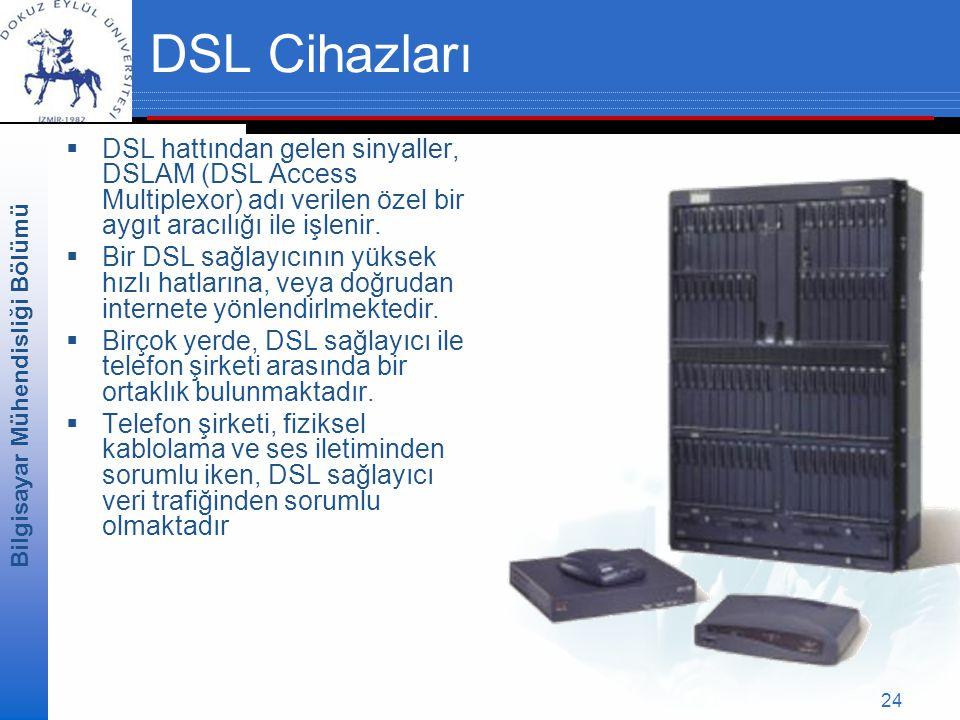 DSL Cihazları DSL hattından gelen sinyaller, DSLAM (DSL Access Multiplexor) adı verilen özel bir aygıt aracılığı ile işlenir.