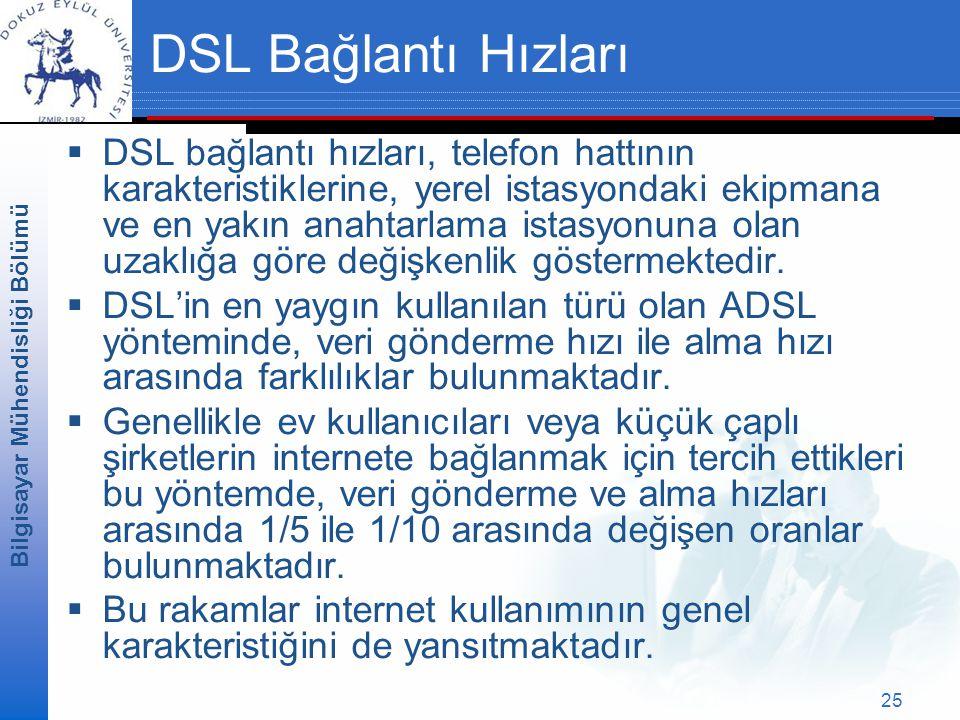 DSL Bağlantı Hızları