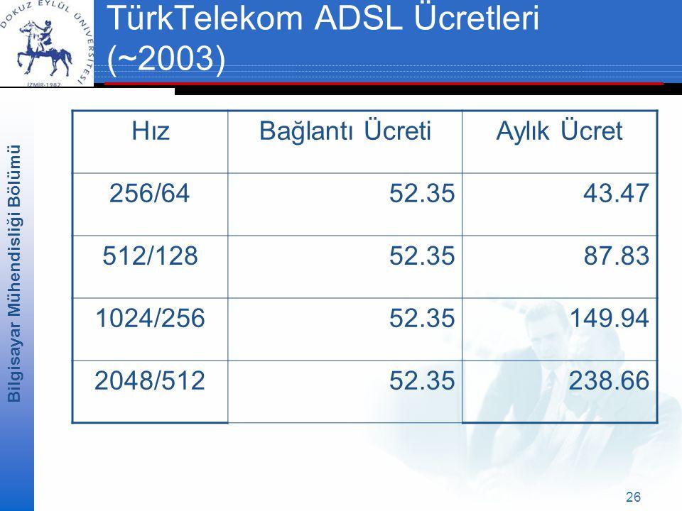 TürkTelekom ADSL Ücretleri (~2003)