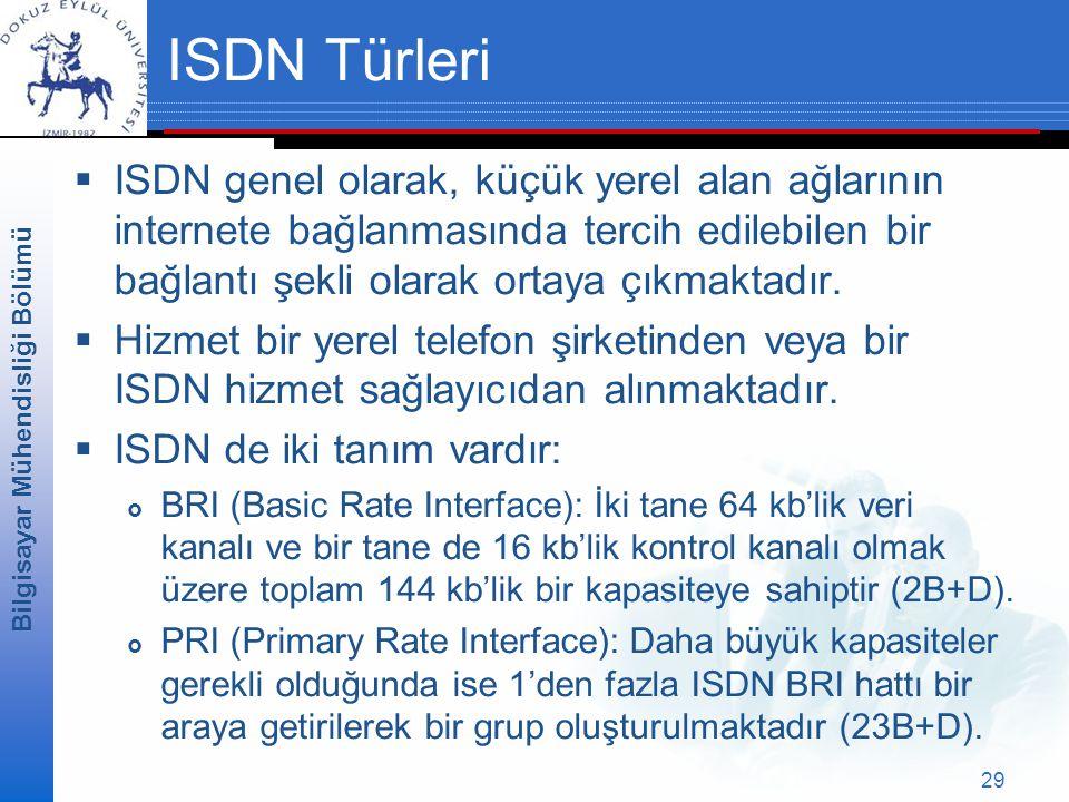 ISDN Türleri ISDN genel olarak, küçük yerel alan ağlarının internete bağlanmasında tercih edilebilen bir bağlantı şekli olarak ortaya çıkmaktadır.
