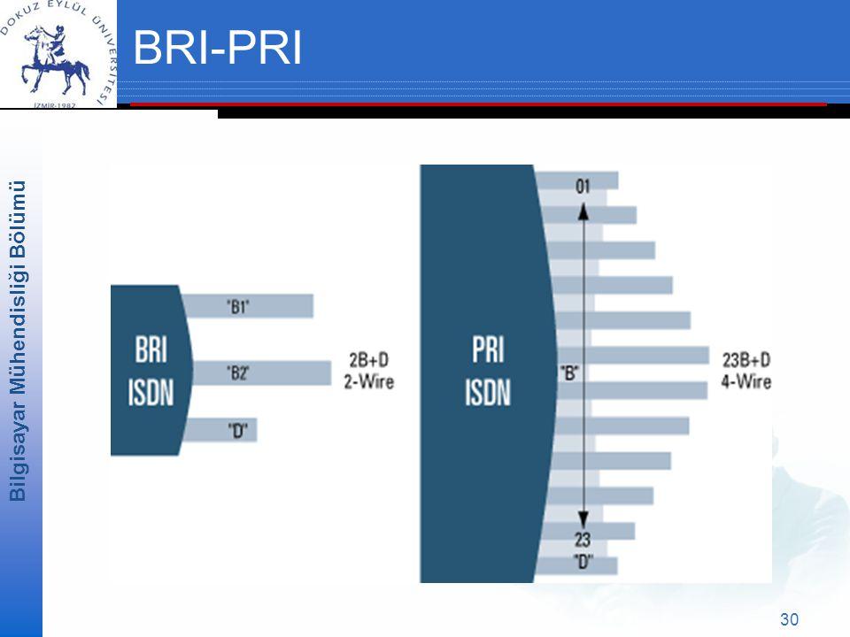 BRI-PRI
