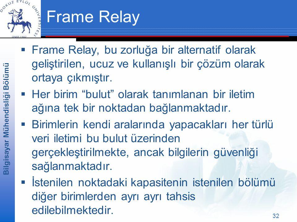 Frame Relay Frame Relay, bu zorluğa bir alternatif olarak geliştirilen, ucuz ve kullanışlı bir çözüm olarak ortaya çıkmıştır.