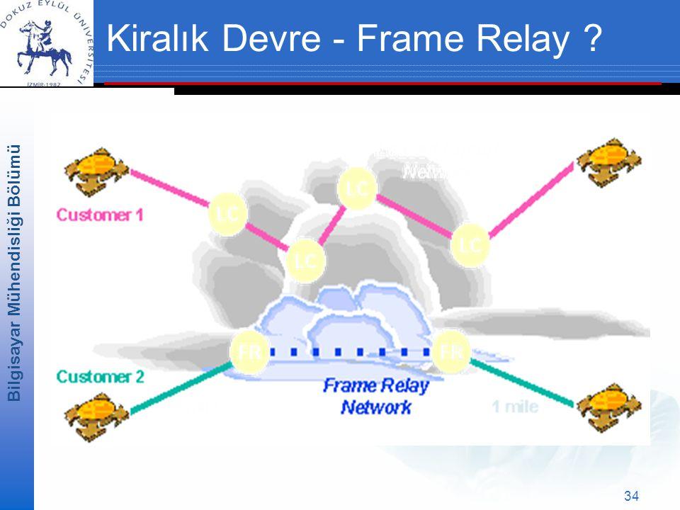 Kiralık Devre - Frame Relay