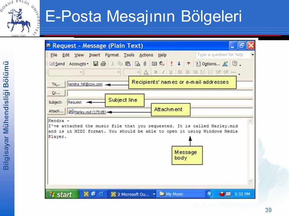 E-Posta Mesajının Bölgeleri