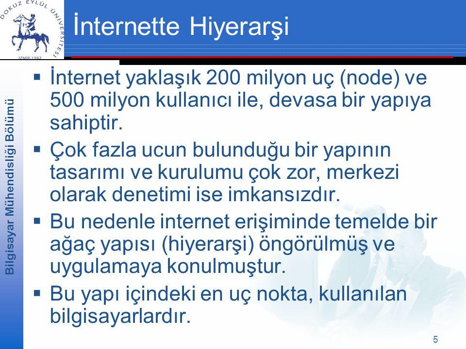 İnternette Hiyerarşi İnternet yaklaşık 200 milyon uç (node) ve 500 milyon kullanıcı ile, devasa bir yapıya sahiptir.