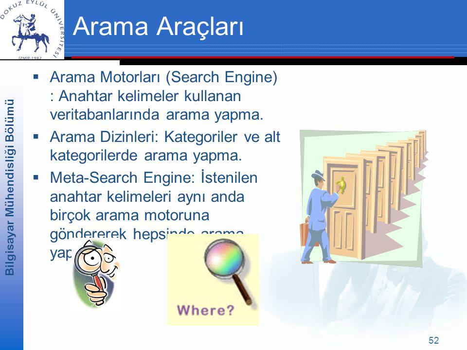 Arama Araçları Arama Motorları (Search Engine) : Anahtar kelimeler kullanan veritabanlarında arama yapma.