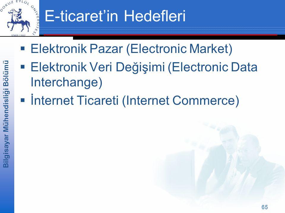 E-ticaret'in Hedefleri
