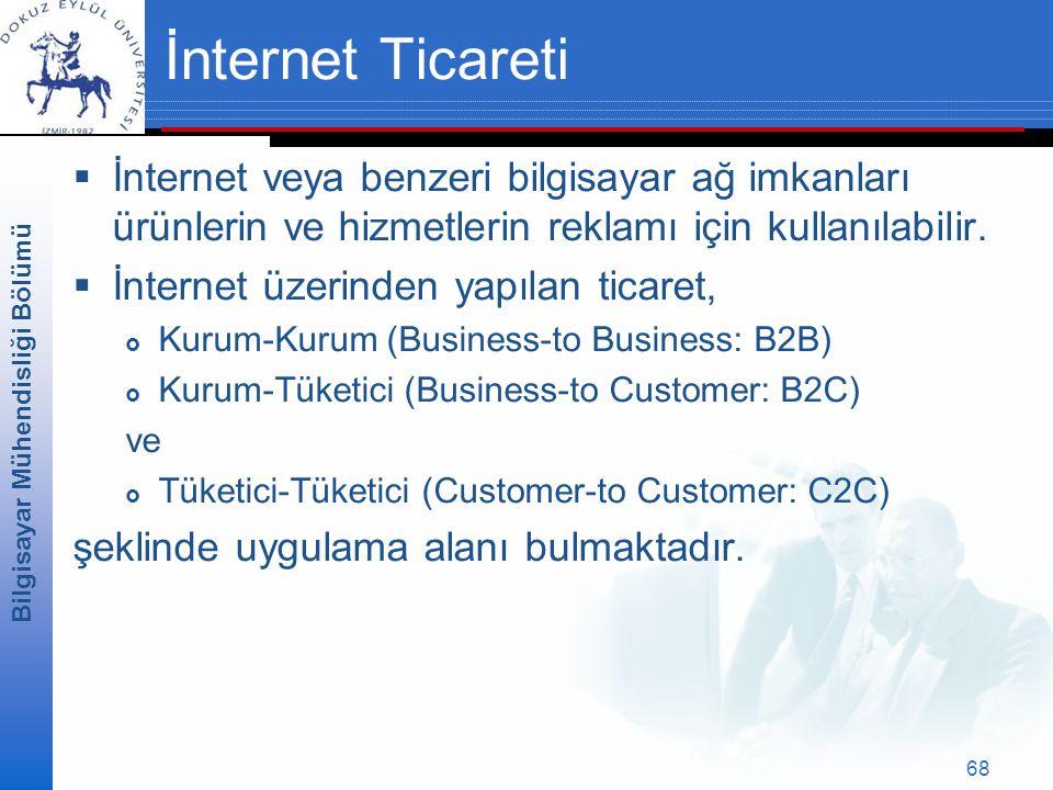 İnternet Ticareti İnternet veya benzeri bilgisayar ağ imkanları ürünlerin ve hizmetlerin reklamı için kullanılabilir.