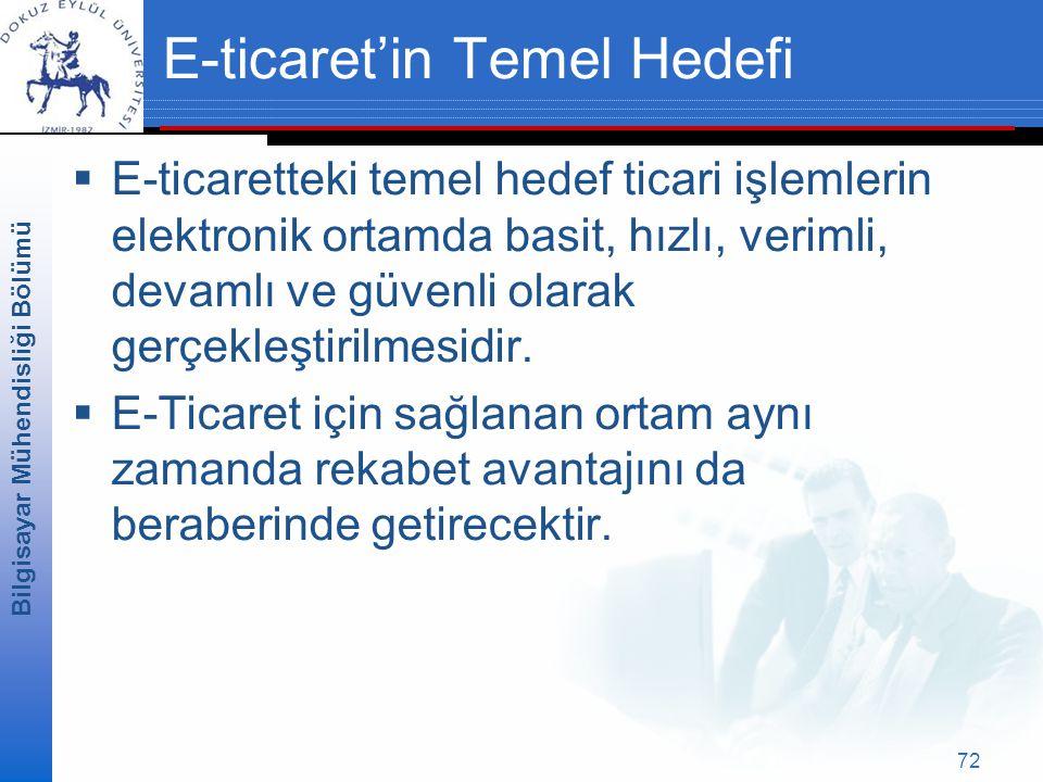 E-ticaret'in Temel Hedefi