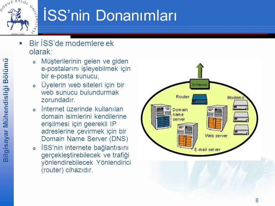 İSS'nin Donanımları Bir İSS'de modemlere ek olarak: