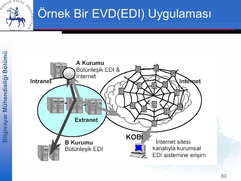 Örnek Bir EVD(EDI) Uygulaması