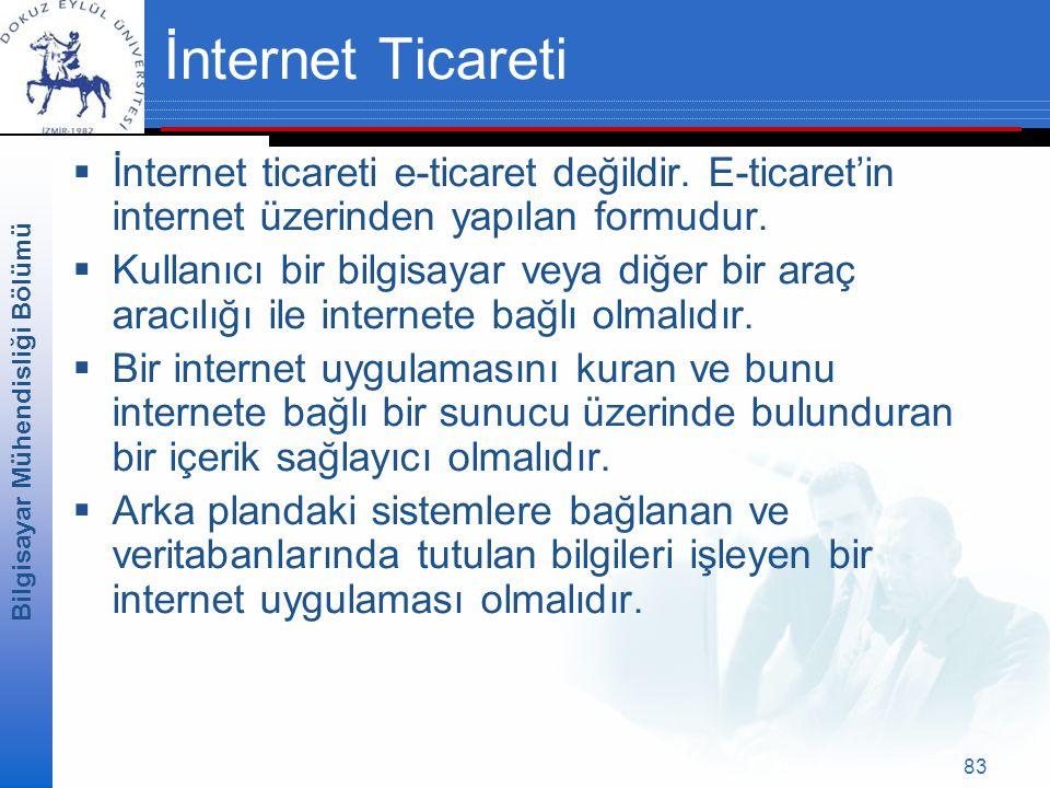 İnternet Ticareti İnternet ticareti e-ticaret değildir. E-ticaret'in internet üzerinden yapılan formudur.