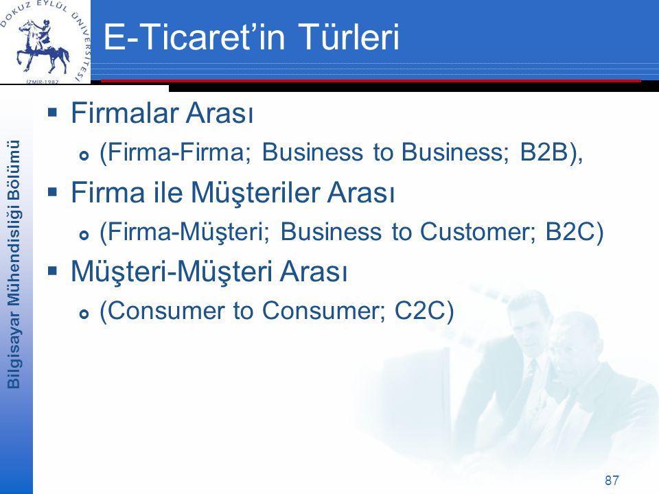 E-Ticaret'in Türleri Firmalar Arası Firma ile Müşteriler Arası